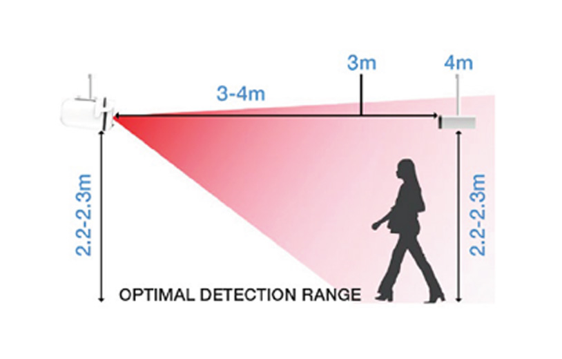 Optimal Detection Range